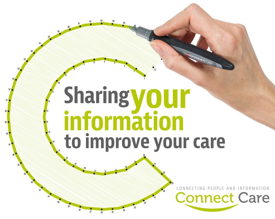 Connect care banner image